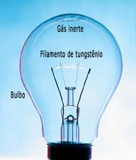Lâmpada elétrica