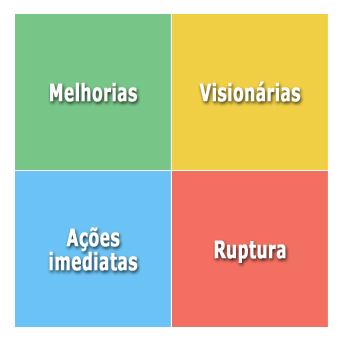 Matriz Ideias e Cores